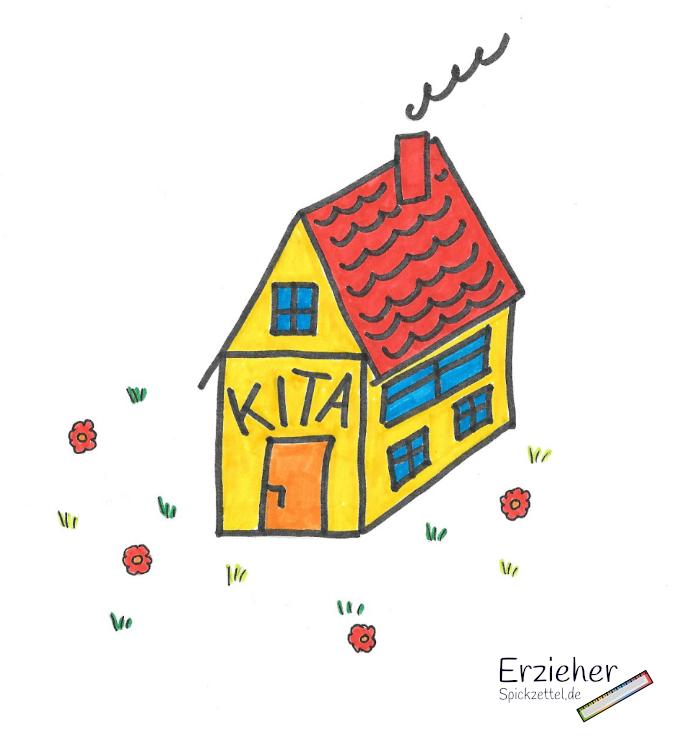 Einrichtungsbeschreibung - Kita - Strukturiert